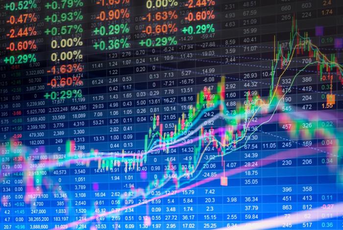 đầu tư chứng khoán dài hạn là gì